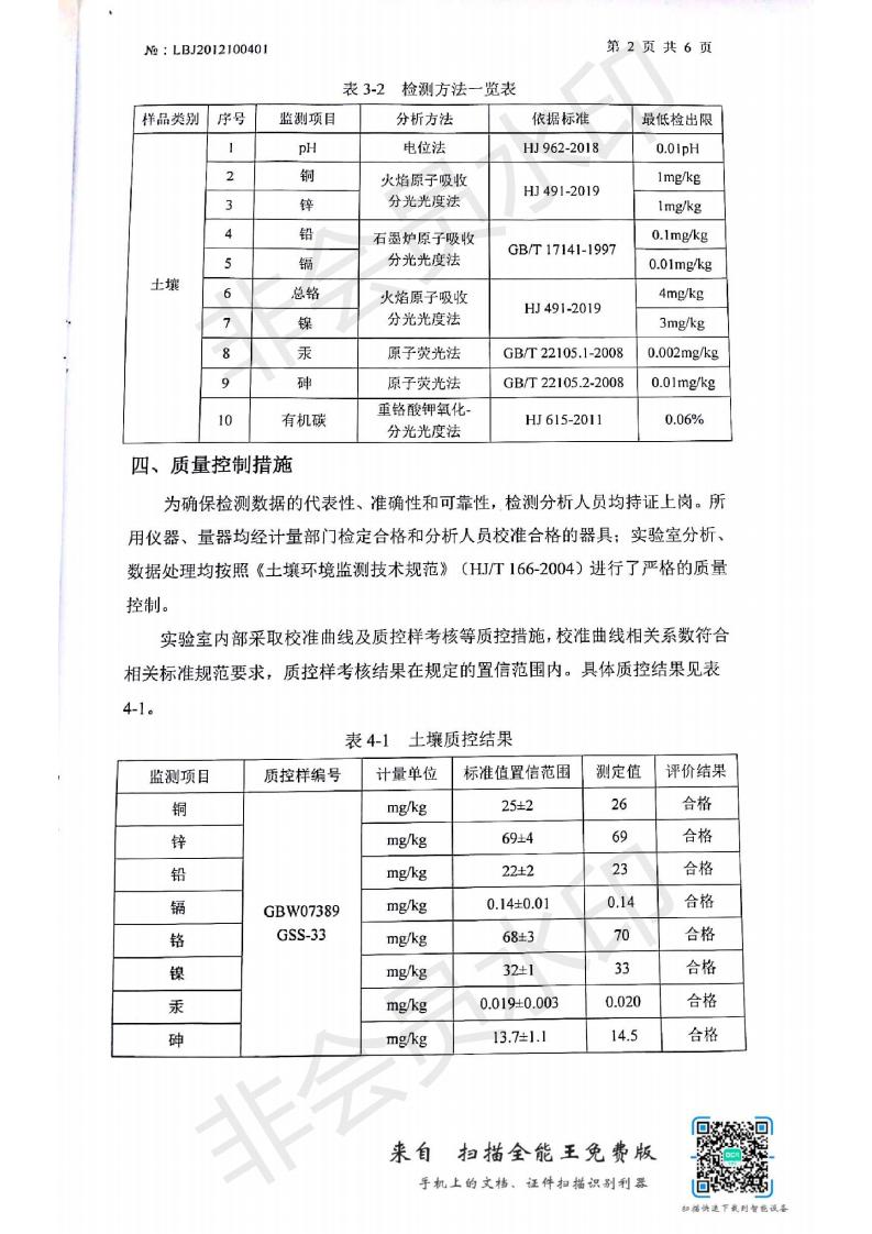 2020年土壤环境监测_02.png