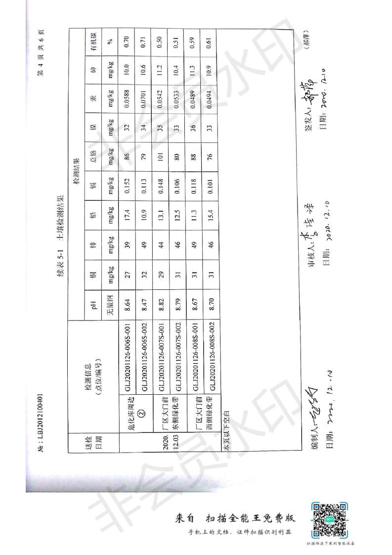 2020年土壤环境监测_04.png